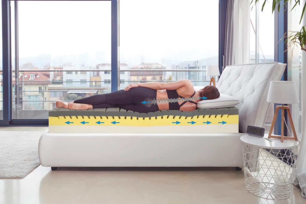 ขจัดปัญหาอาการปวดด้วยที่นอนแก้ปวดหลังจากวัสดุเมมโมรี่โฟม